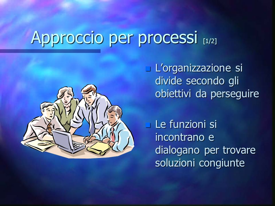 Approccio per processi [1/2]